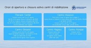 Chiusure orari e informazioni centri di riabilitazione in campania napoli